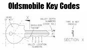Oldsmobile Key Codes